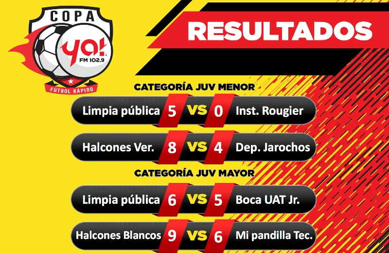 Actividad de la Jornada 1 - Viernes 17 de marzo - #CopaYa (+RESULTADOS)